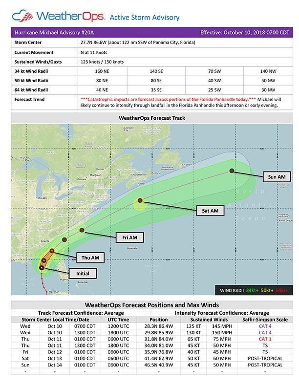 Active Storm Advisory-3