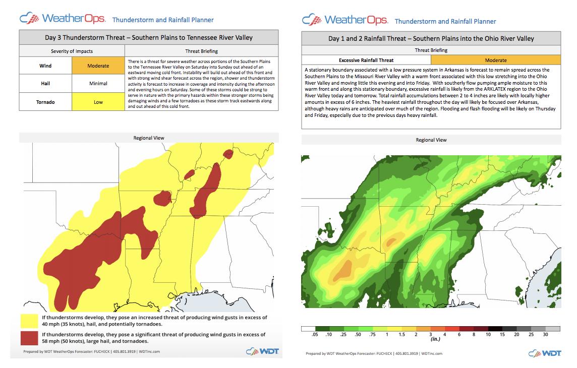Thunderstorm Rainfall Planner Sample